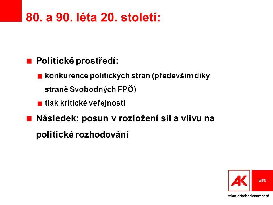 80. a 90. léta 20. století: Politické prostředí: