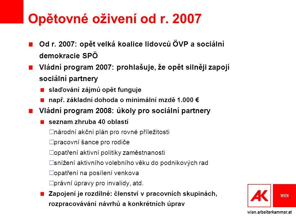 Opětovné oživení od r. 2007 Od r. 2007: opět velká koalice lidovců ÖVP a sociální demokracie SPÖ.