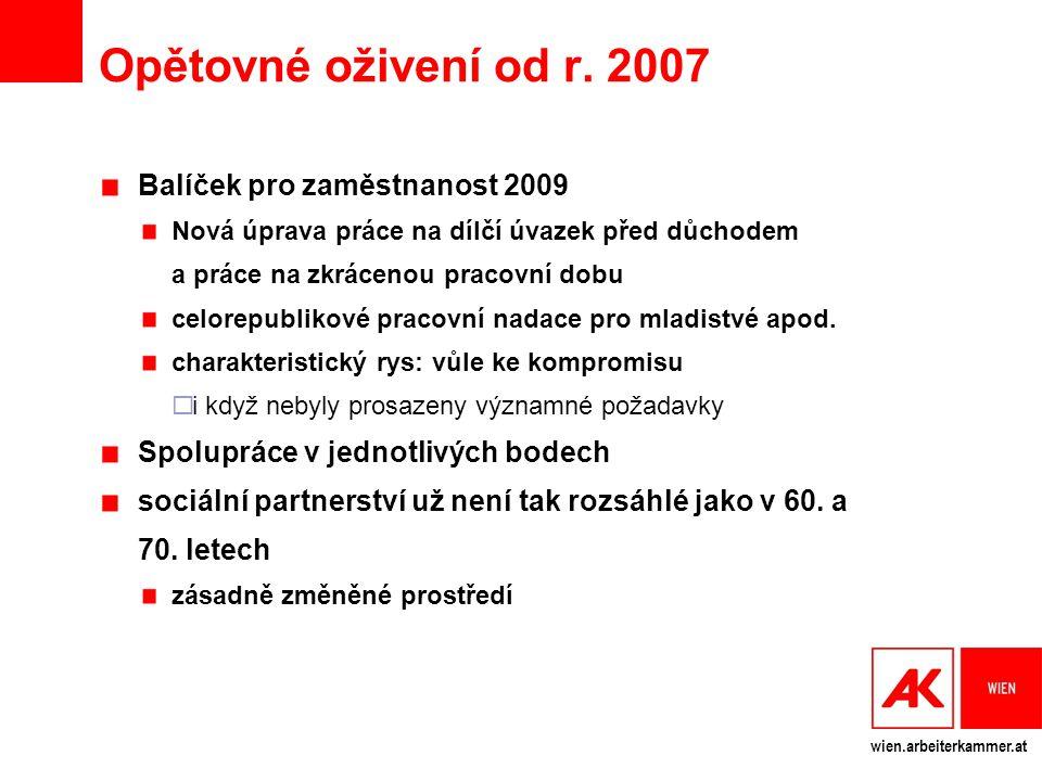Opětovné oživení od r. 2007 Balíček pro zaměstnanost 2009