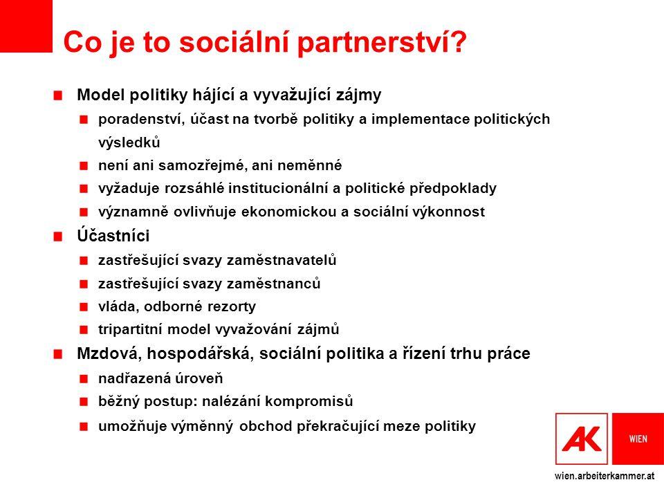 Co je to sociální partnerství