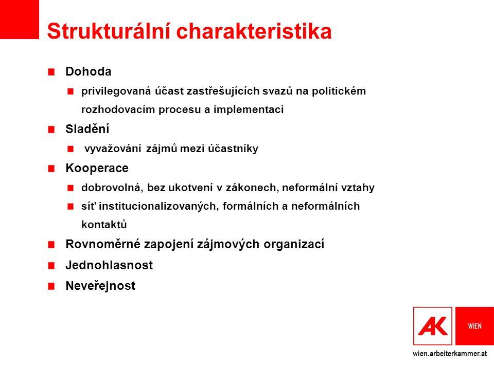Strukturální charakteristika