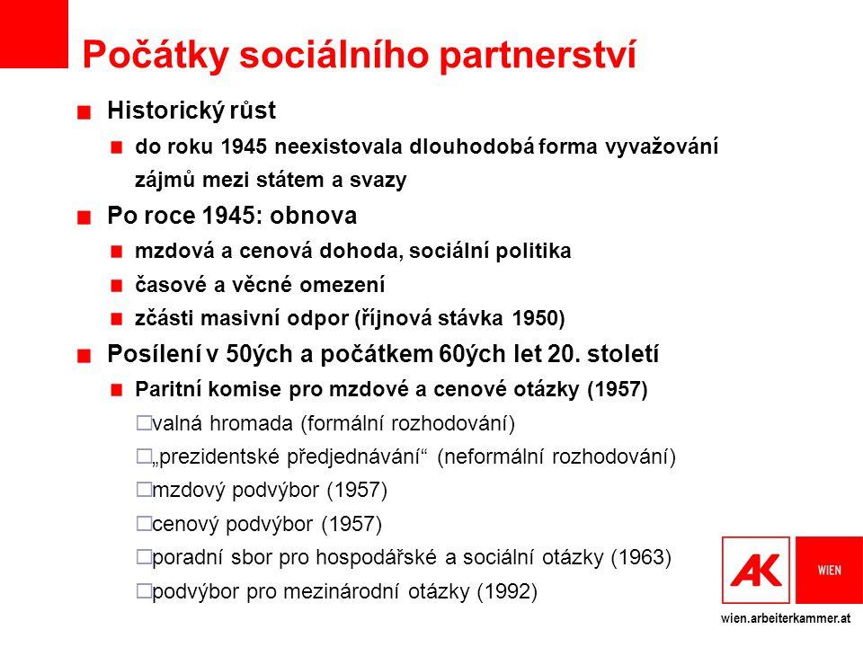 Počátky sociálního partnerství