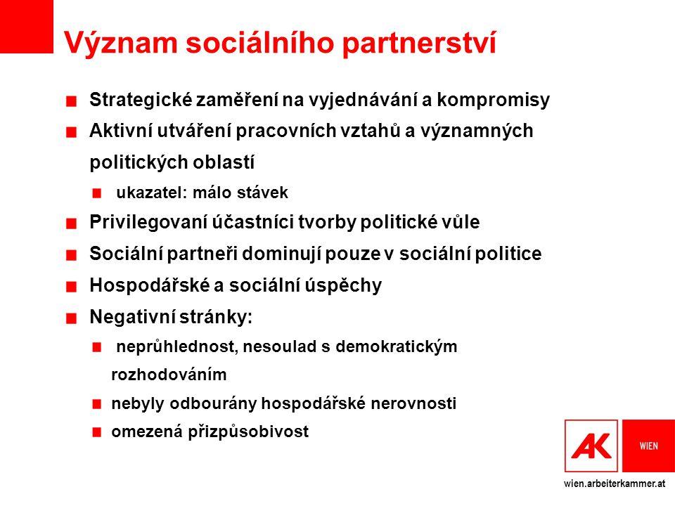 Význam sociálního partnerství