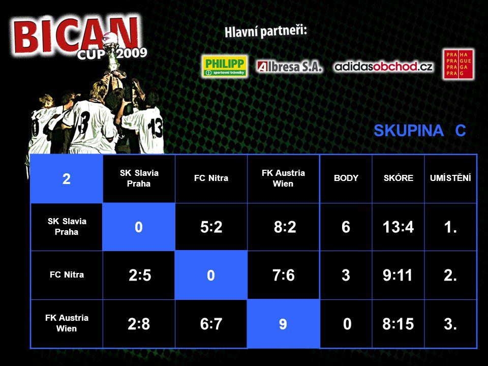 SKUPINA C 2. SK Slavia Praha. FC Nitra. FK Austria Wien. BODY. SKÓRE. UMÍSTĚNÍ. 5:2. 8:2.