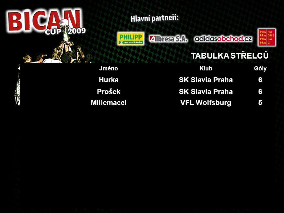 TABULKA STŘELCŮ Hurka SK Slavia Praha 6 Prošek Millemacci