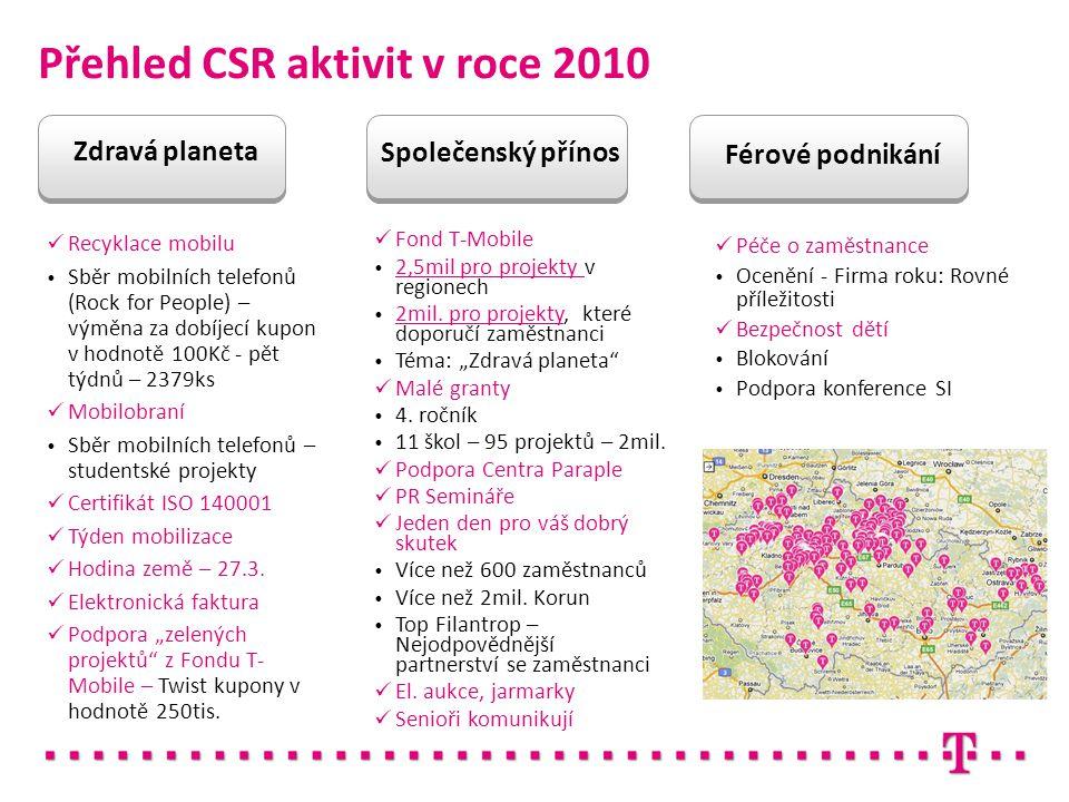 Přehled CSR aktivit v roce 2010