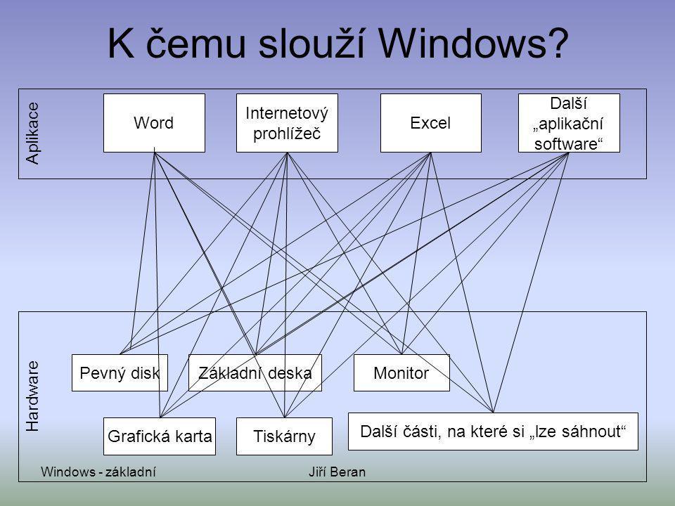"""K čemu slouží Windows Word Další """"aplikační software Excel"""