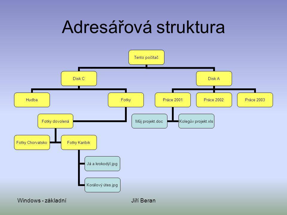 Adresářová struktura Windows - základní Jiří Beran