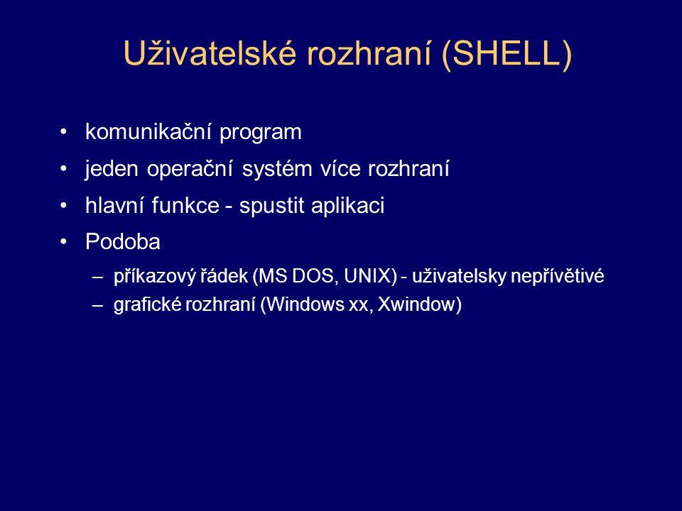 Uživatelské rozhraní (SHELL)