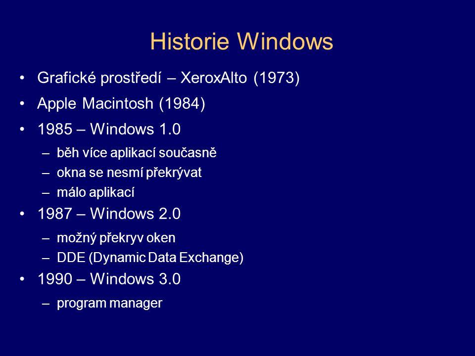 Historie Windows Grafické prostředí – XeroxAlto (1973)