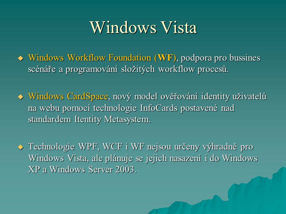 Windows Vista Windows Workflow Foundation (WF), podpora pro bussines scénáře a programování složitých workflow procesů.