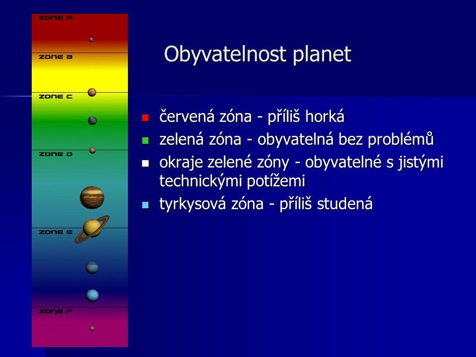 Obyvatelnost planet červená zóna - příliš horká