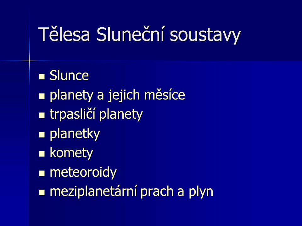 Tělesa Sluneční soustavy