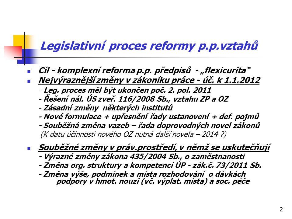 Legislativní proces reformy p.p.vztahů