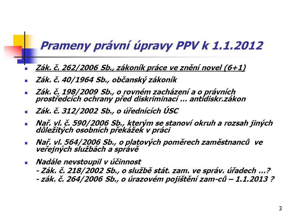 Prameny právní úpravy PPV k 1.1.2012