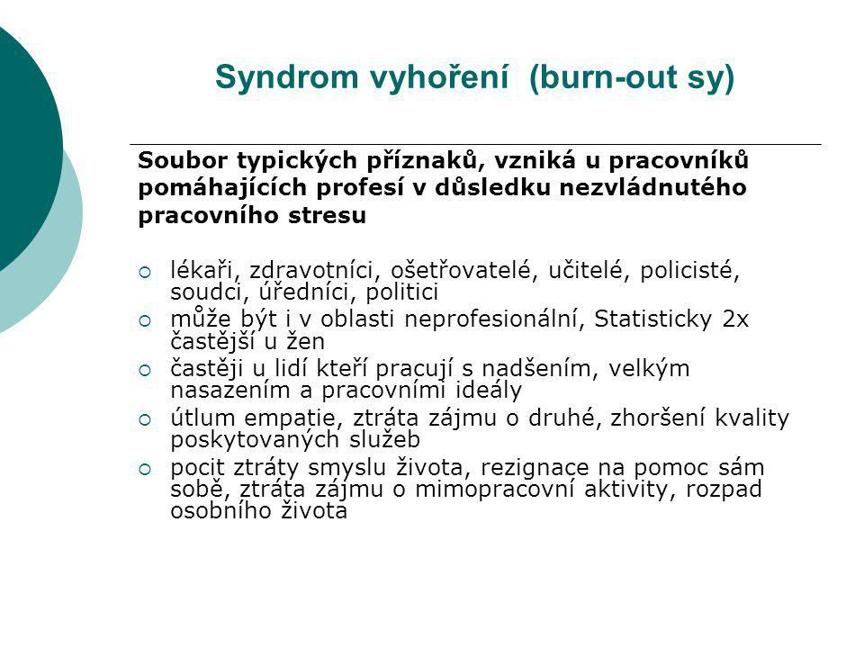 Syndrom vyhoření (burn-out sy)