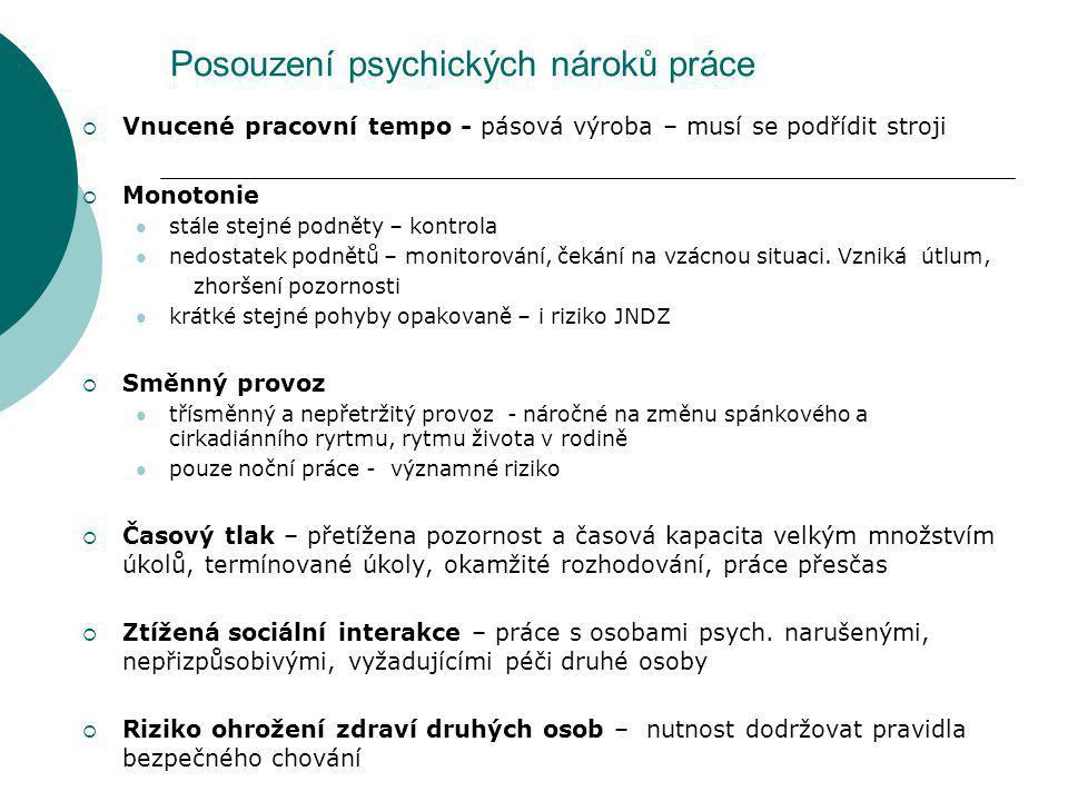 Posouzení psychických nároků práce