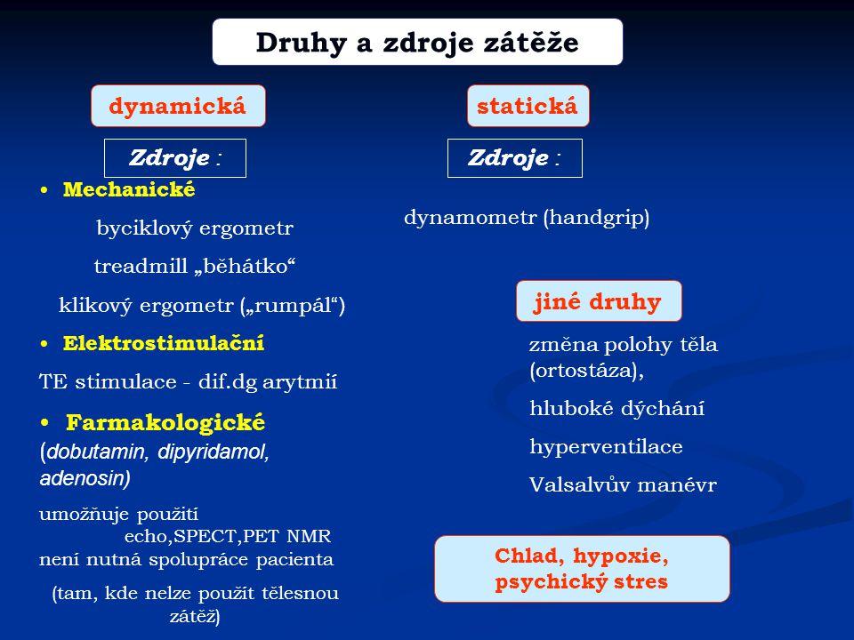 Chlad, hypoxie, psychický stres