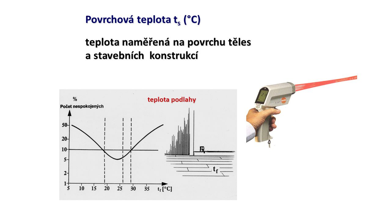 Povrchová teplota ts (°C) teplota naměřená na povrchu těles a stavebních konstrukcí