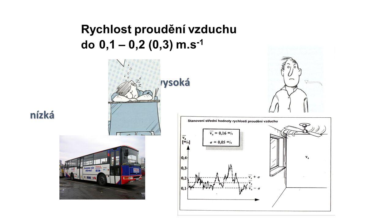 Rychlost proudění vzduchu do 0,1 – 0,2 (0,3) m.s-1