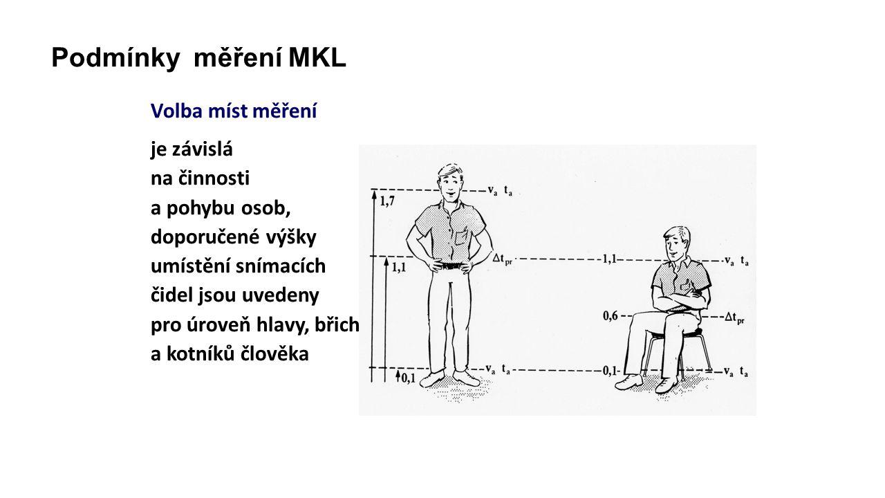Podmínky měření MKL Volba míst měření
