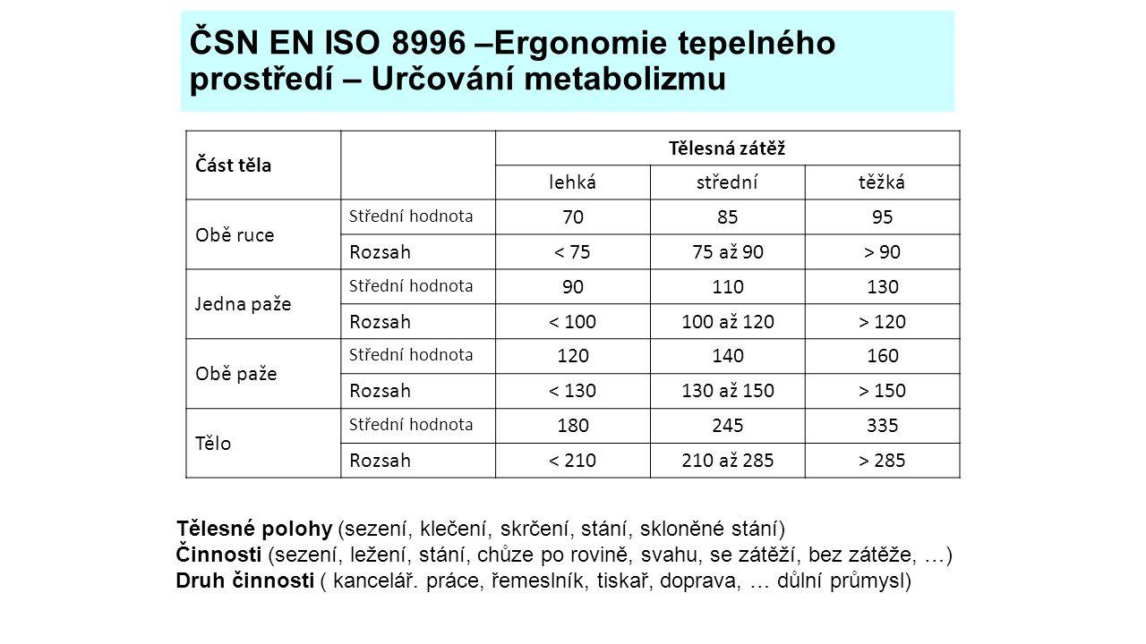 ČSN EN ISO 8996 –Ergonomie tepelného prostředí – Určování metabolizmu