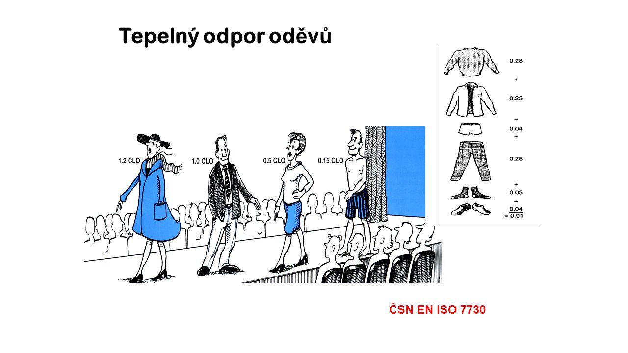 Tepelný odpor oděvů a ČSN EN ISO 7730