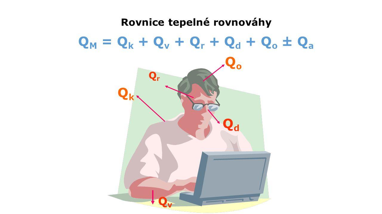 Rovnice tepelné rovnováhy QM = Qk + Qv + Qr + Qd + Qo ± Qa