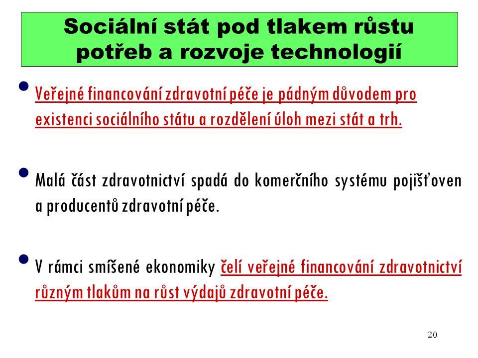 Sociální stát pod tlakem růstu potřeb a rozvoje technologií