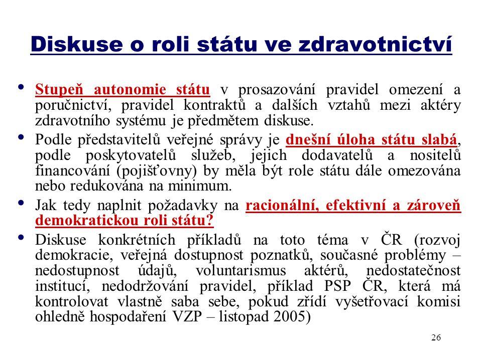 Diskuse o roli státu ve zdravotnictví