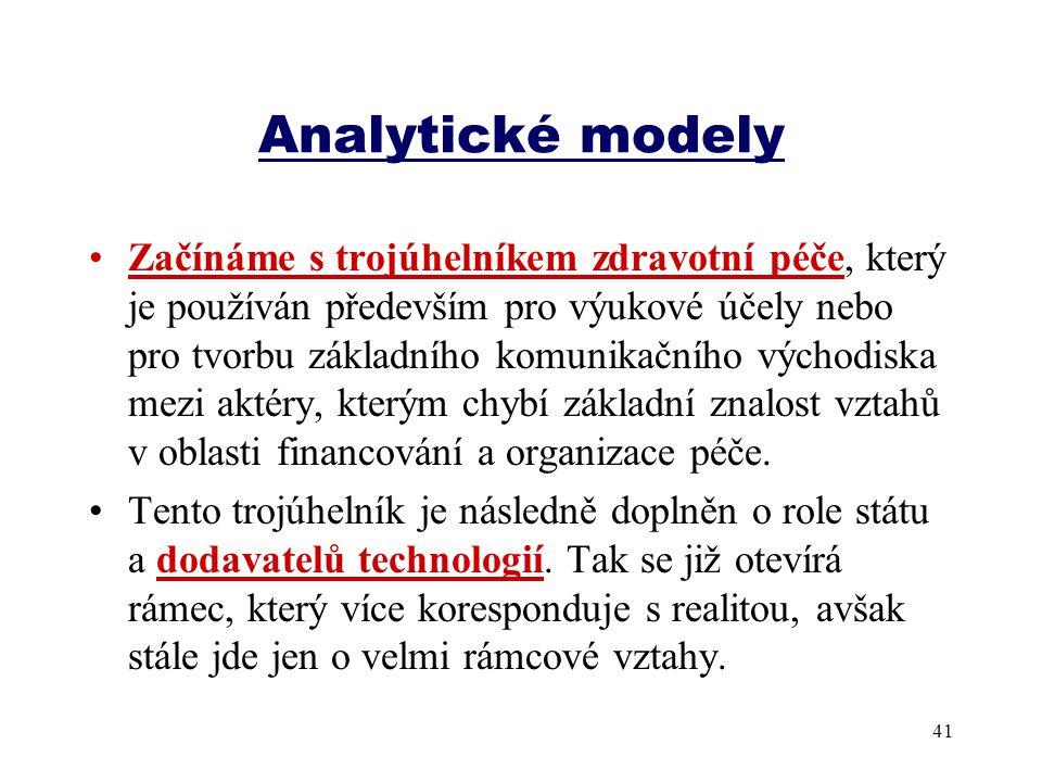 Analytické modely