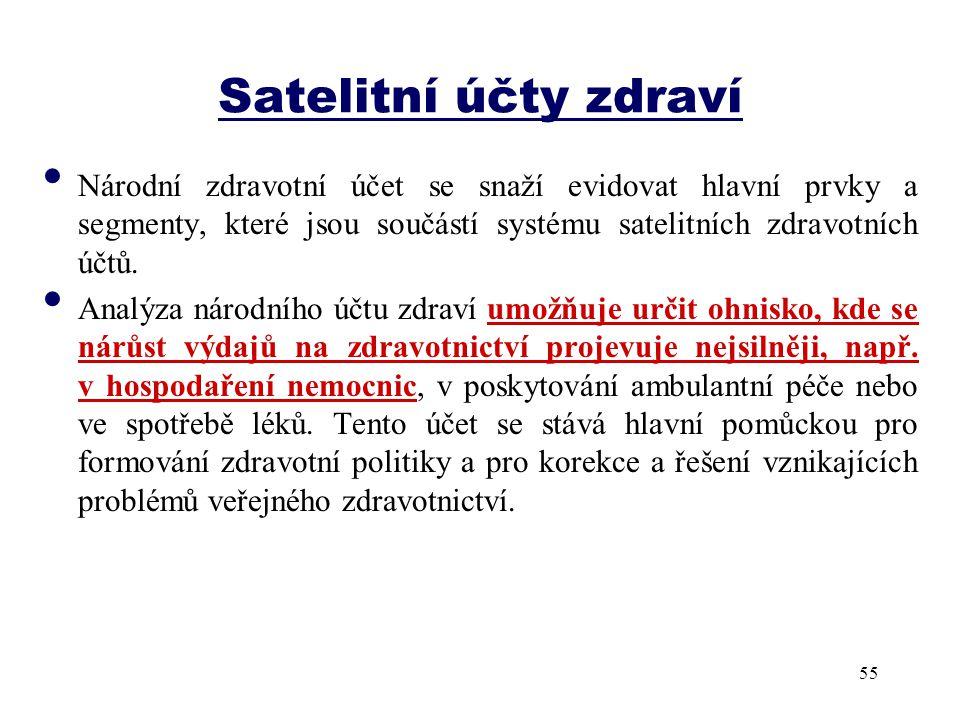 Satelitní účty zdraví Národní zdravotní účet se snaží evidovat hlavní prvky a segmenty, které jsou součástí systému satelitních zdravotních účtů.