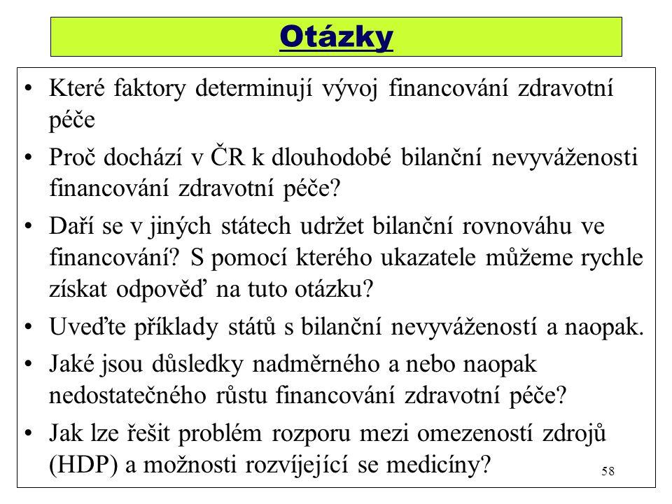 Otázky Které faktory determinují vývoj financování zdravotní péče