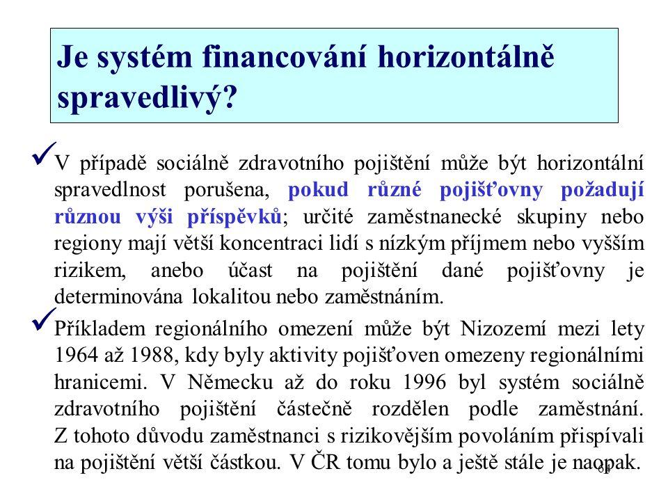 Je systém financování horizontálně spravedlivý