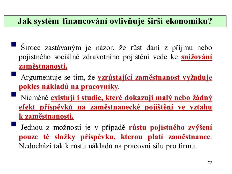 Jak systém financování ovlivňuje širší ekonomiku