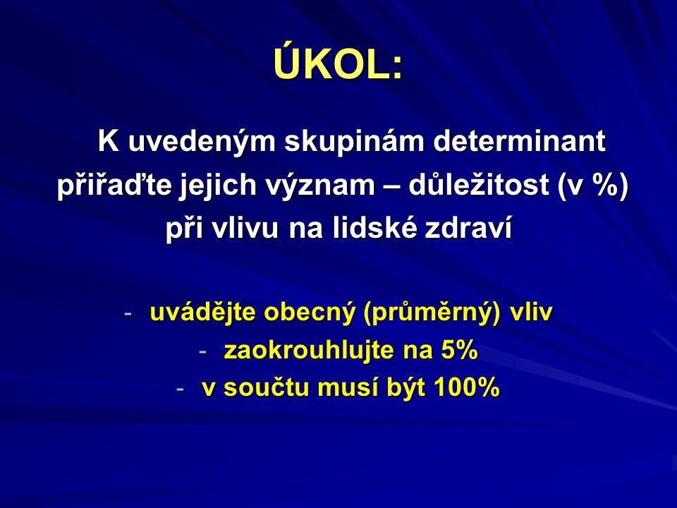 ÚKOL: K uvedeným skupinám determinant