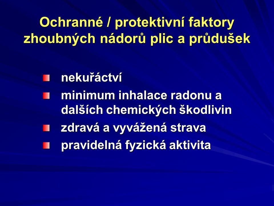 Ochranné / protektivní faktory zhoubných nádorů plic a průdušek