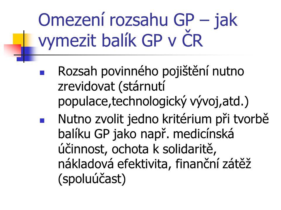 Omezení rozsahu GP – jak vymezit balík GP v ČR