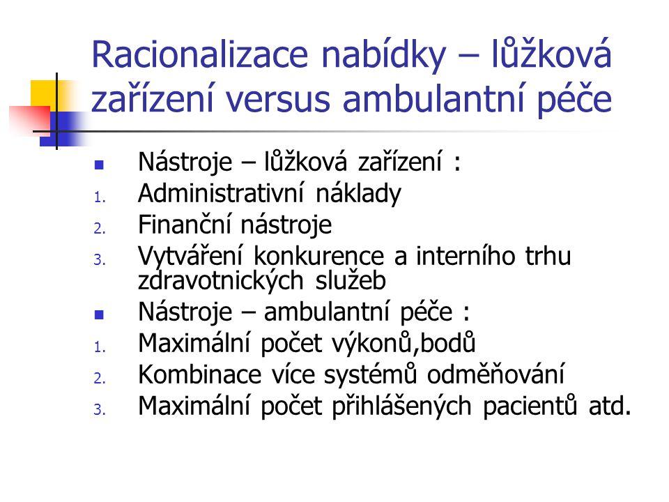 Racionalizace nabídky – lůžková zařízení versus ambulantní péče