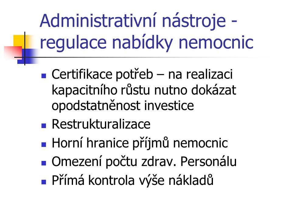 Administrativní nástroje -regulace nabídky nemocnic