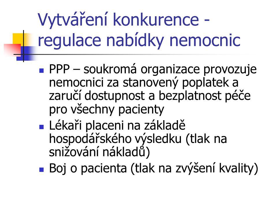 Vytváření konkurence - regulace nabídky nemocnic