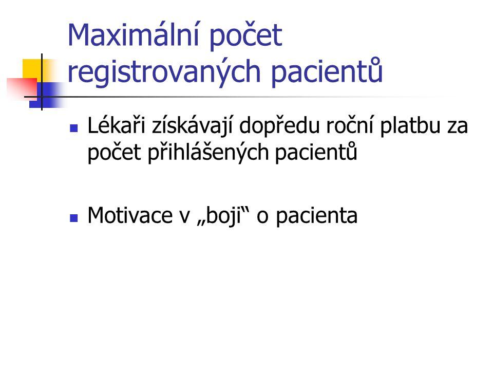 Maximální počet registrovaných pacientů