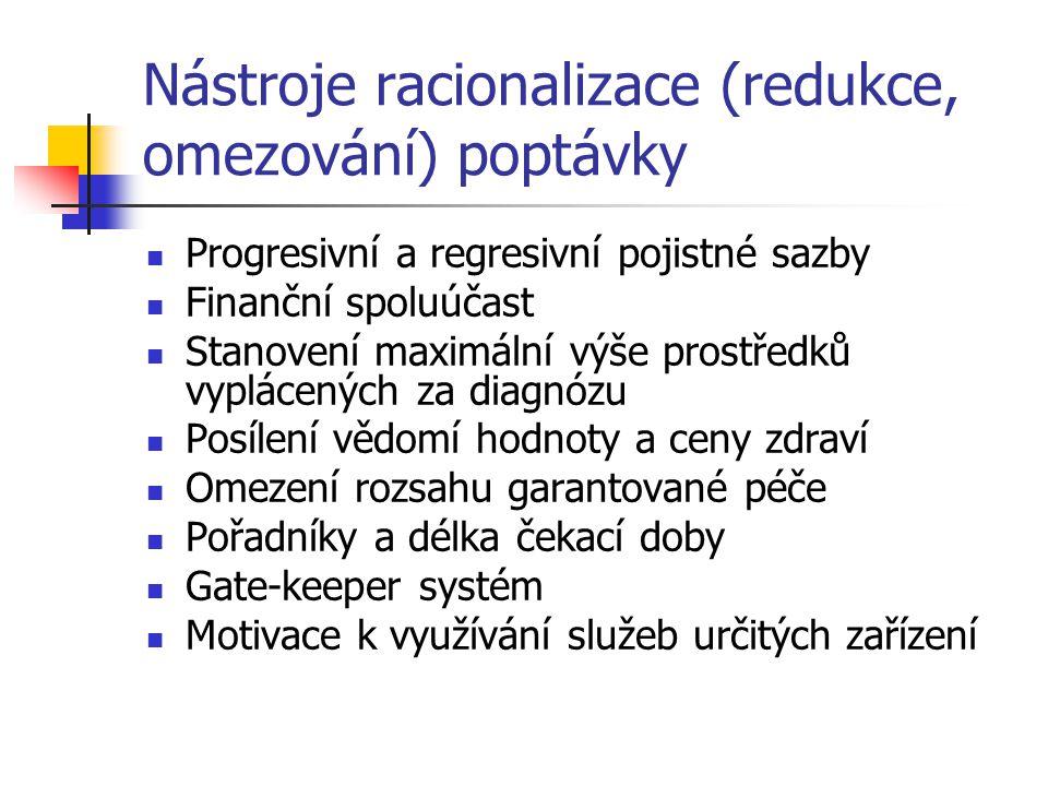 Nástroje racionalizace (redukce, omezování) poptávky