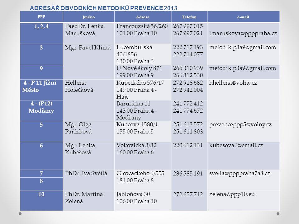 ADRESÁŘ OBVODNÍCH METODIKŮ PREVENCE 2013