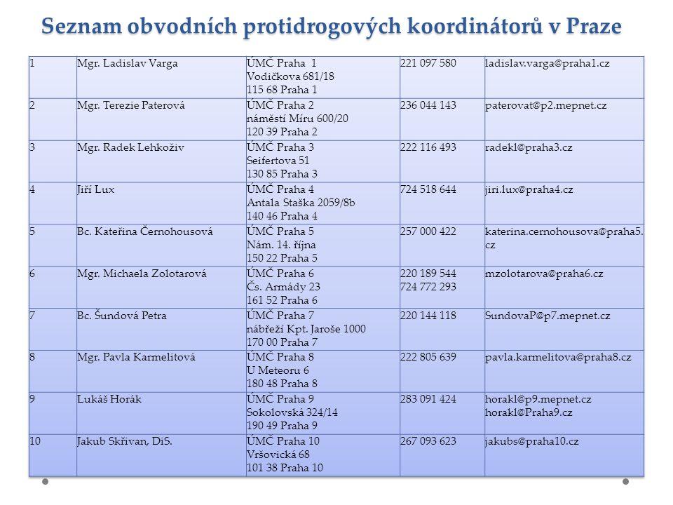 Seznam obvodních protidrogových koordinátorů v Praze
