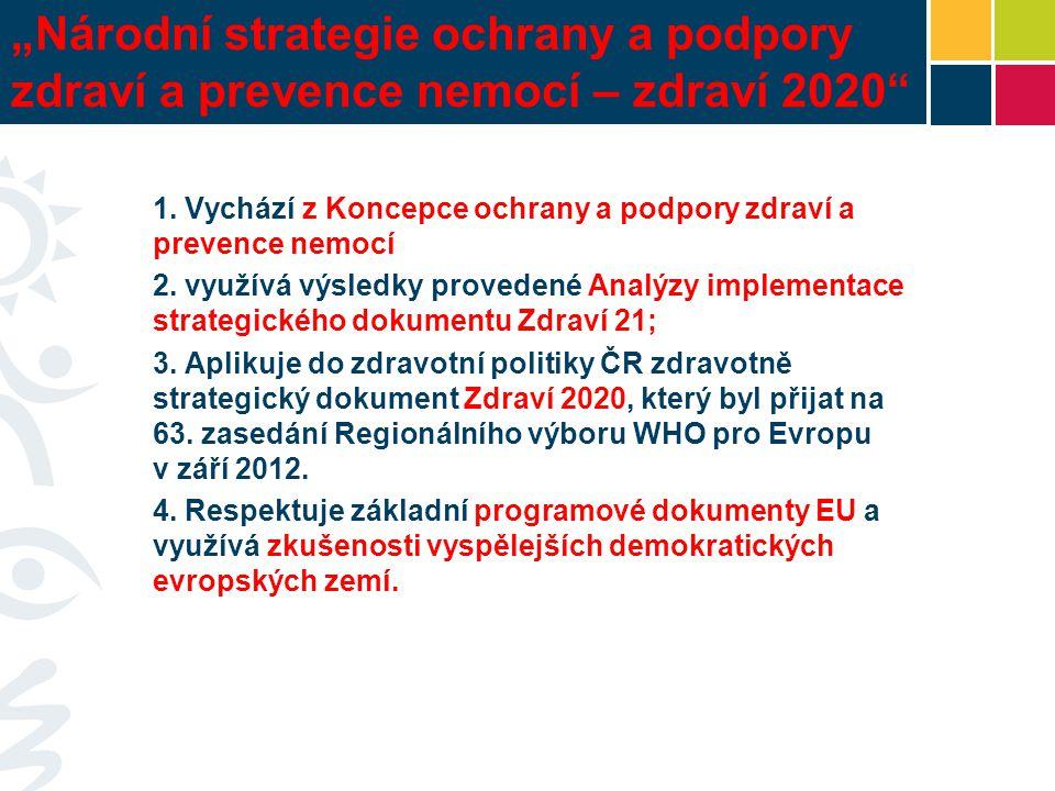 """""""Národní strategie ochrany a podpory zdraví a prevence nemocí – zdraví 2020"""