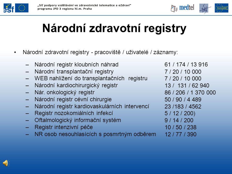 Národní zdravotní registry
