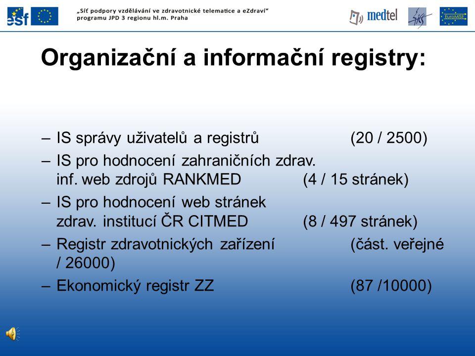 Organizační a informační registry: