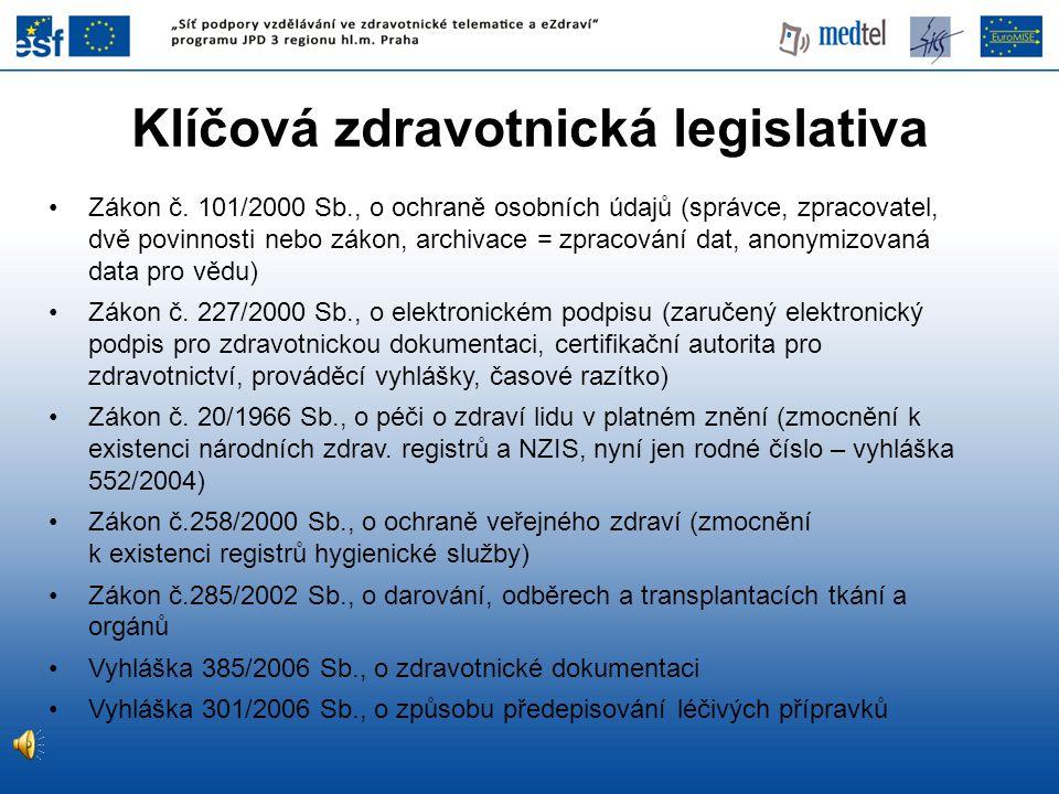 Klíčová zdravotnická legislativa