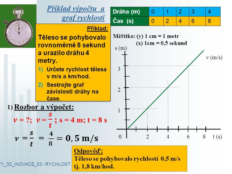 Příklad výpočtu a graf rychlosti